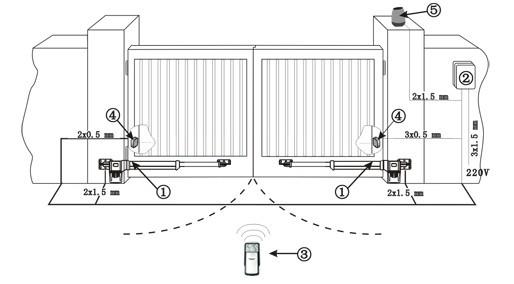 ①:平开门机 ②:控制器 ③:遥控手柄   :红外保护器 ⑤:警灯